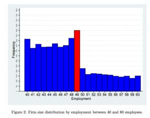 France-employment-graph2