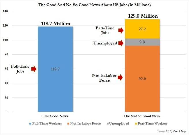 May jobs breakdown