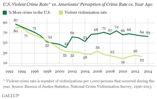 an overview of the public policy on youth crime Prevention programs positively impact the general public because they stop this crime from happening in the first place and there are even some prevention programs that are more successful than others.